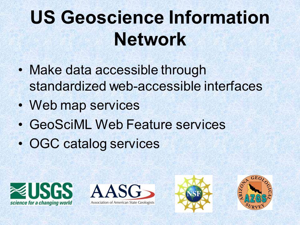 US Geoscience Information Network Make data accessible through standardized web-accessible interfaces Web map services GeoSciML Web Feature services OGC catalog services