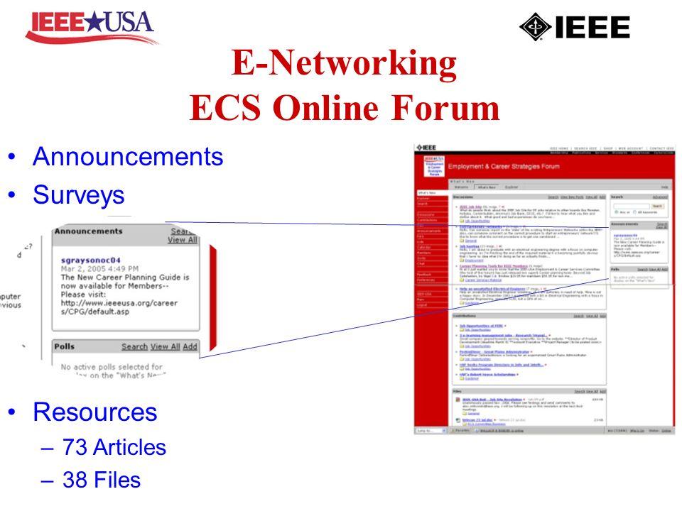 E-Networking ECS Online Forum Announcements Surveys Resources –73 Articles –38 Files