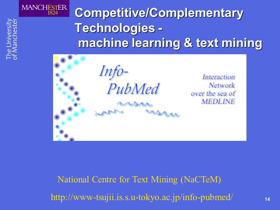 14 Competitive/Complementary Technologies - machine learning & text mining   National Centre for Text Mining (NaCTeM)