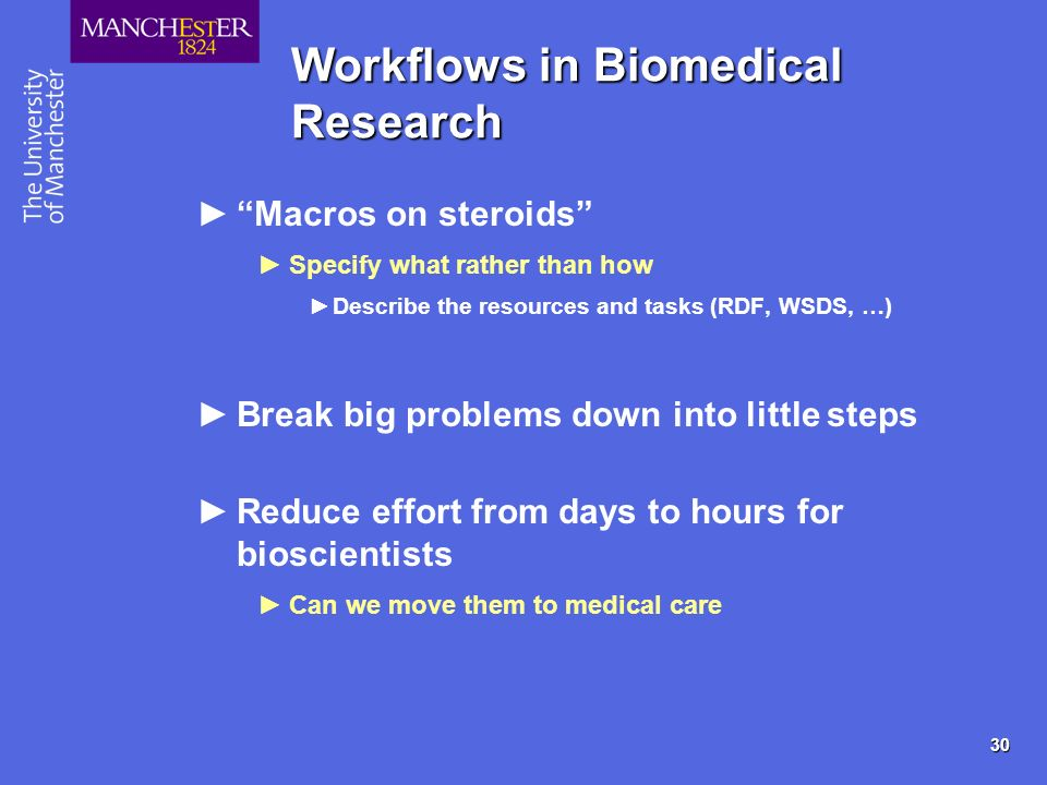 30 Workflows in Biomedical Research Macros on steroids Specify what rather than how Describe the resources and tasks (RDF, WSDS, …) Break big problems