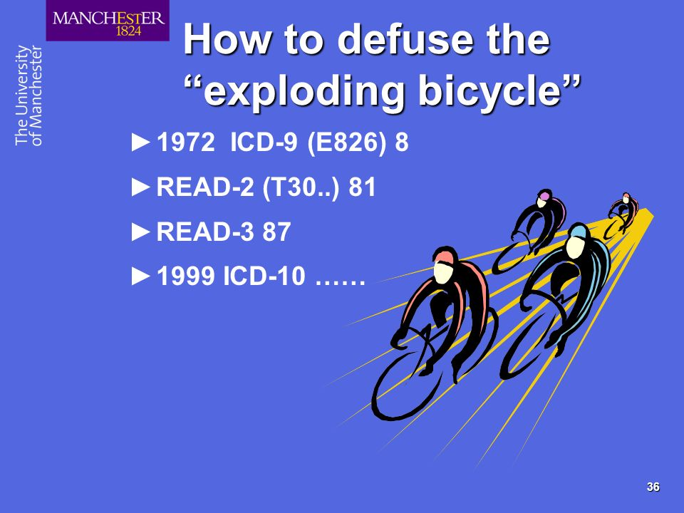 36 How to defuse the exploding bicycle 1972 ICD-9 (E826) 8 READ-2 (T30..) 81 READ-3 87 1999 ICD-10 ……