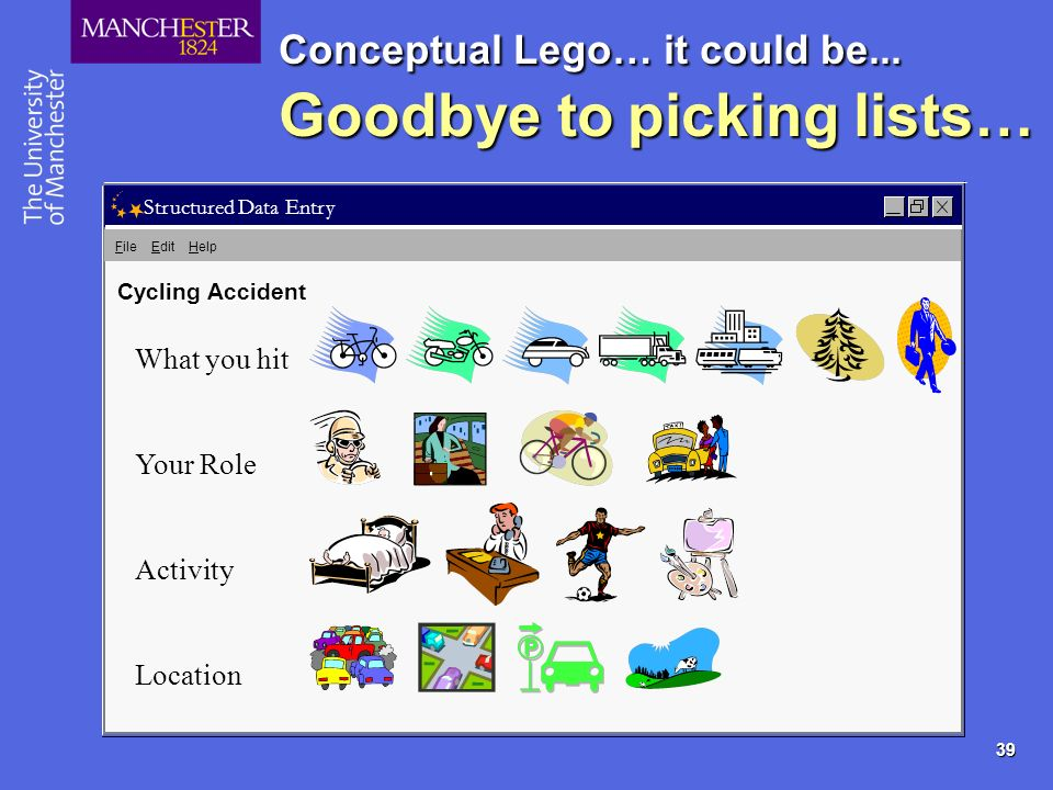 39 Conceptual Lego… it could be... Goodbye to picking lists… Structured Data Entry File Edit Help What you hit Your Role Activity Location Cycling Acc