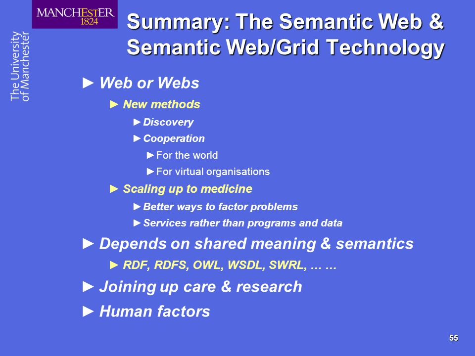 55 Summary: The Semantic Web & Semantic Web/Grid Technology Web or Webs New methods Discovery Cooperation For the world For virtual organisations Scal