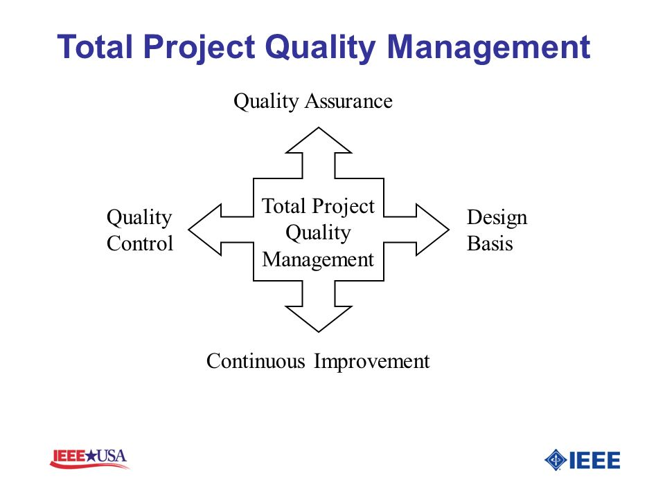 Design Basis Continuous Improvement Quality Assurance Quality Control Total Project Quality Management Total Project Quality Management