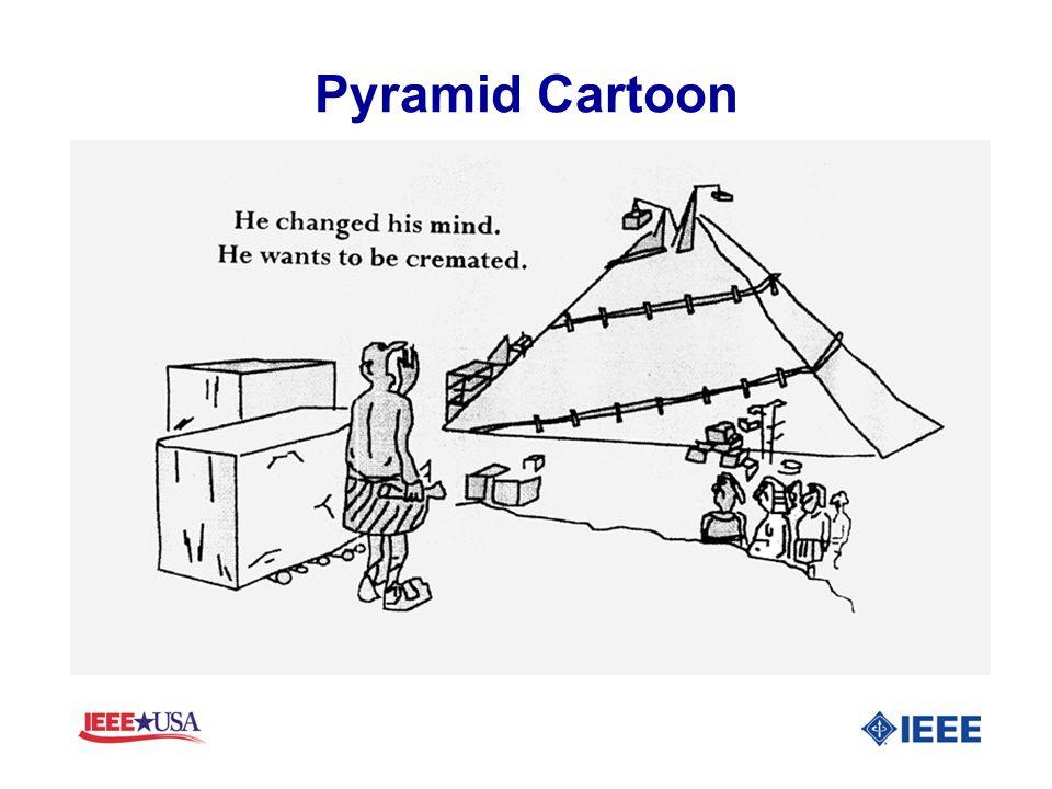 Pyramid Cartoon