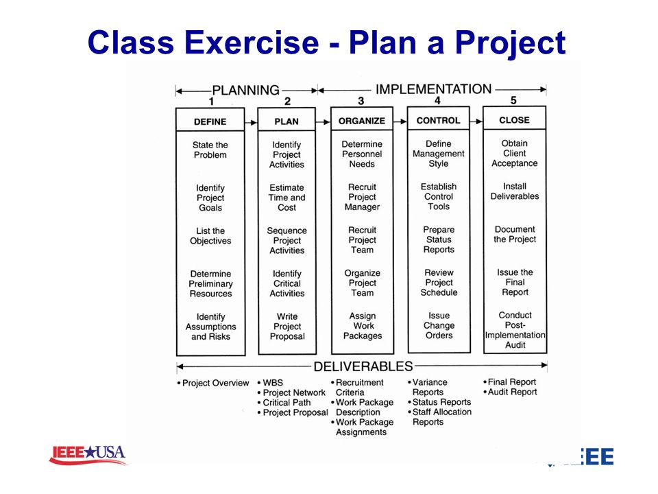 Class Exercise - Plan a Project