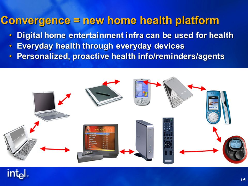 15 Convergence = new home health platform Digital home entertainment infra can be used for healthDigital home entertainment infra can be used for health Everyday health through everyday devicesEveryday health through everyday devices Personalized, proactive health info/reminders/agentsPersonalized, proactive health info/reminders/agents