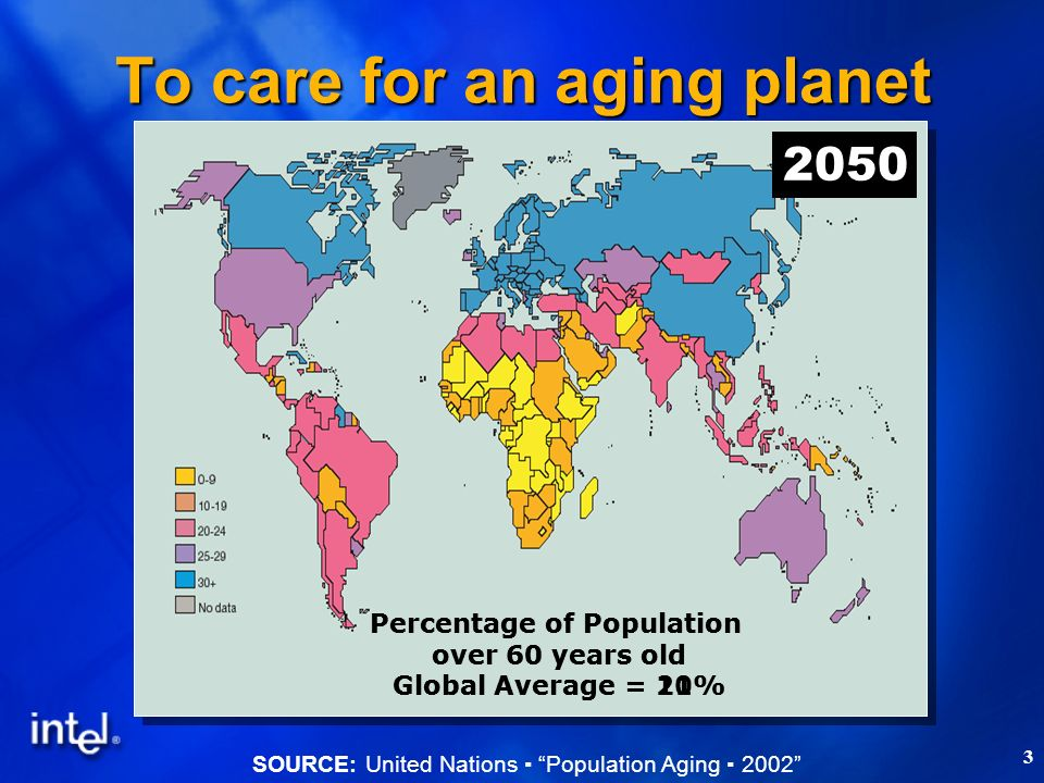 3 Percentage of Population over 60 years old Global Average = 10% Percentage of Population over 60 years old Global Average = 21% 20022050 SOURCE: United Nations Population Aging 2002 To care for an aging planet
