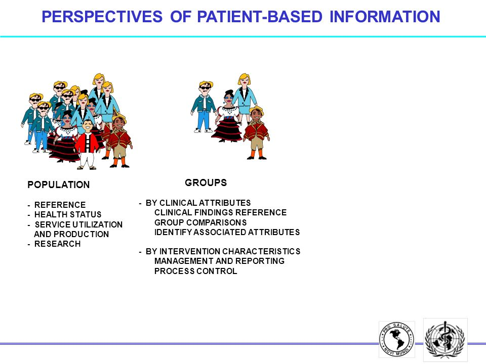 PERSPECTIVES OF PATIENT-BASED INFORMATION GROUPS - BY CLINICAL ATTRIBUTES CLINICAL FINDINGS REFERENCE GROUP COMPARISONS IDENTIFY ASSOCIATED ATTRIBUTES - BY INTERVENTION CHARACTERISTICS MANAGEMENT AND REPORTING PROCESS CONTROL POPULATION - REFERENCE - HEALTH STATUS - SERVICE UTILIZATION AND PRODUCTION - RESEARCH