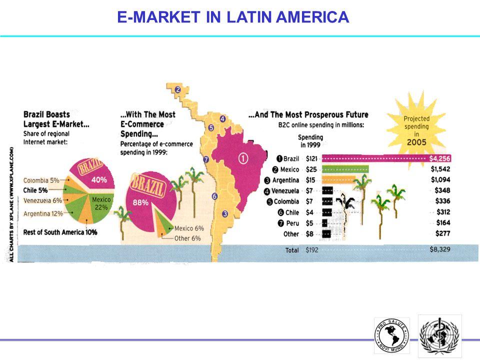 E-MARKET IN LATIN AMERICA