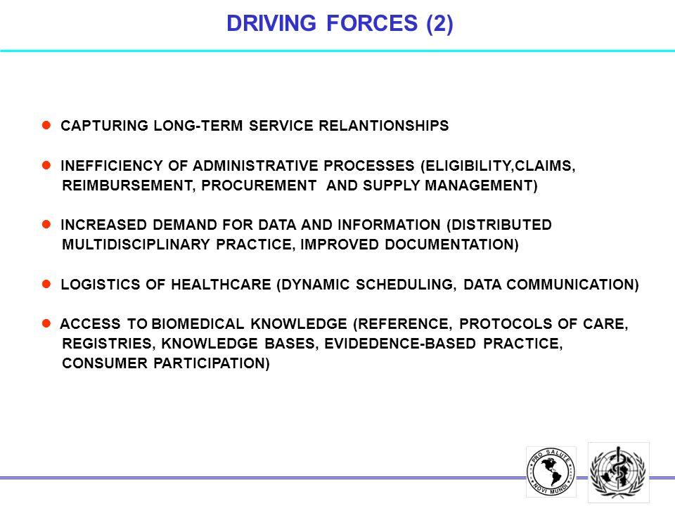 DRIVING FORCES (3) l 26% U.S.
