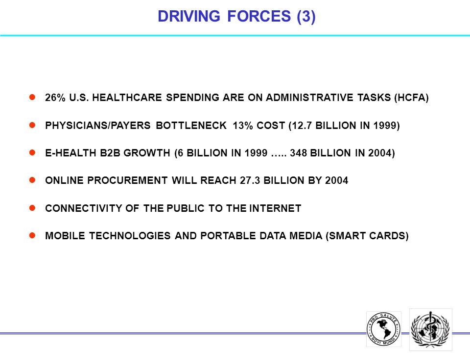 DRIVING FORCES (3) l 26% U.S. HEALTHCARE SPENDING ARE ON ADMINISTRATIVE TASKS (HCFA) l PHYSICIANS/PAYERS BOTTLENECK 13% COST (12.7 BILLION IN 1999) l