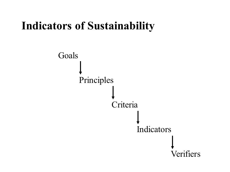 Indicators of Sustainability Goals Principles Criteria Indicators Verifiers
