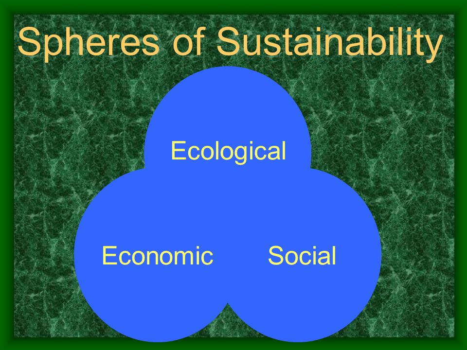Spheres of Sustainability Ecological SocialEconomic