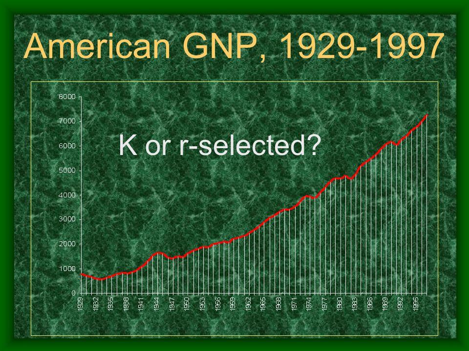 American GNP, 1929-1997 K or r-selected?
