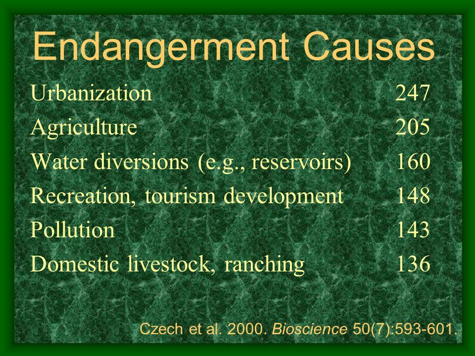 Endangerment Causes Urbanization Agriculture Water diversions (e.g., reservoirs) Recreation, tourism development Pollution Domestic livestock, ranchin
