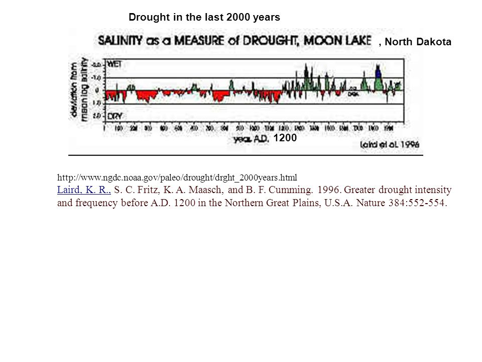 , North Dakota http://www.ngdc.noaa.gov/paleo/drought/drght_2000years.html Laird, K.