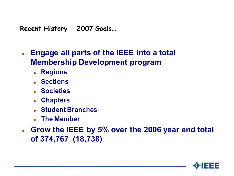 Recent History - 2007 Goals… l Engage all parts of the IEEE into a total Membership Development program l Regions l Sections l Societies l Chapters l Student Branches l The Member l Grow the IEEE by 5% over the 2006 year end total of 374,767 (18,738)