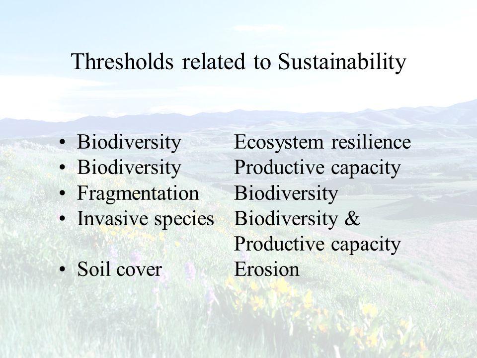 Thresholds related to Sustainability Biodiversity Ecosystem resilience Biodiversity Productive capacity Fragmentation Biodiversity Invasive species Biodiversity & Productive capacity Soil coverErosion