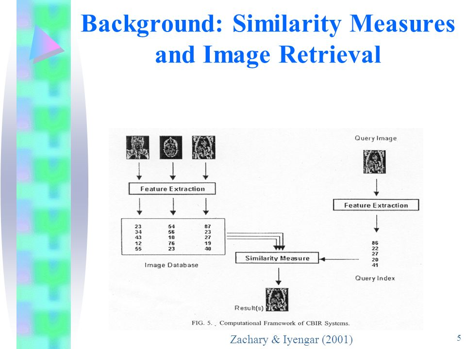 5 Background: Similarity Measures and Image Retrieval Zachary & Iyengar (2001)