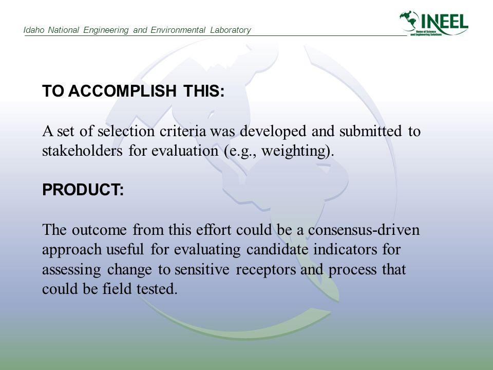 Idaho National Engineering and Environmental Laboratory Figure 10.