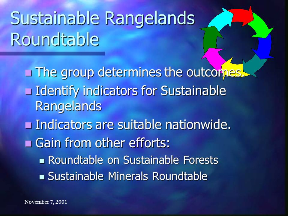November 7, 2001 Sustainable Rangelands Roundtable The group determines the outcomes.