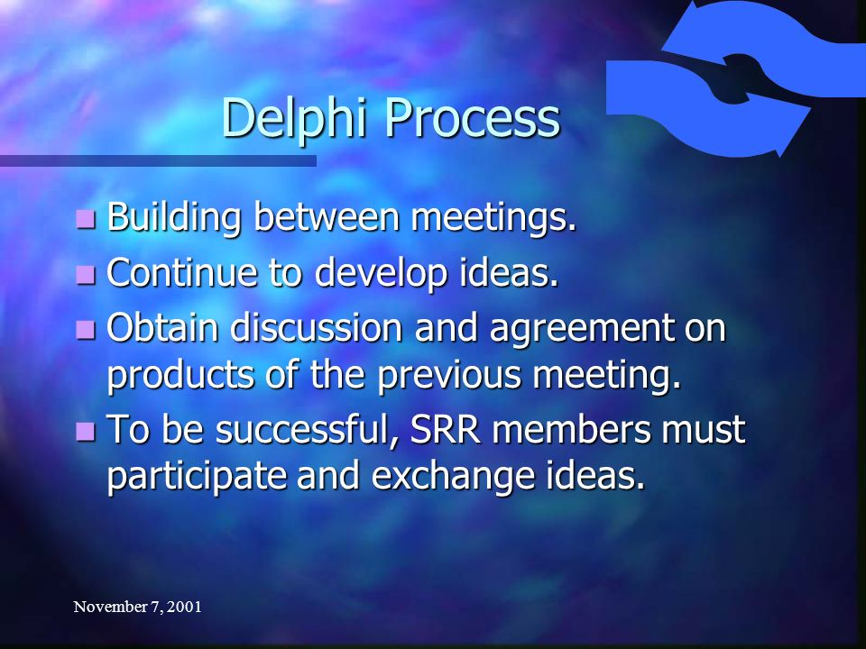 November 7, 2001 Delphi Process Building between meetings. Building between meetings. Continue to develop ideas. Continue to develop ideas. Obtain dis