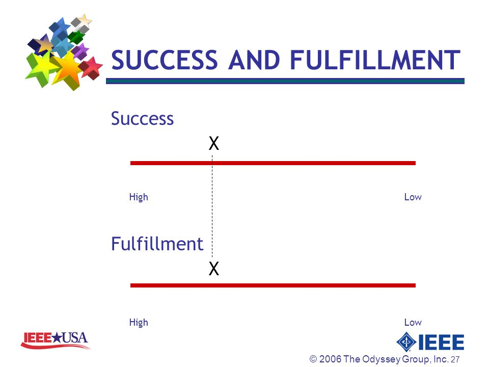 © 2006 The Odyssey Group, Inc. 27 SUCCESS AND FULFILLMENT Success X HighLow Fulfillment X HighLow