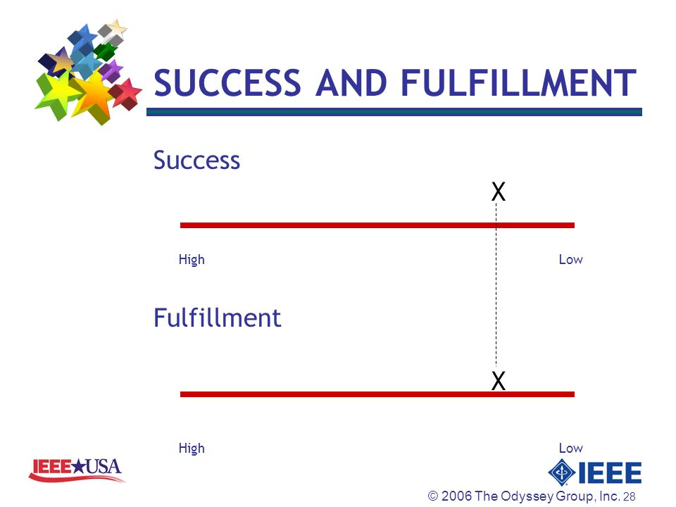 © 2006 The Odyssey Group, Inc. 28 SUCCESS AND FULFILLMENT Success X HighLow Fulfillment X HighLow