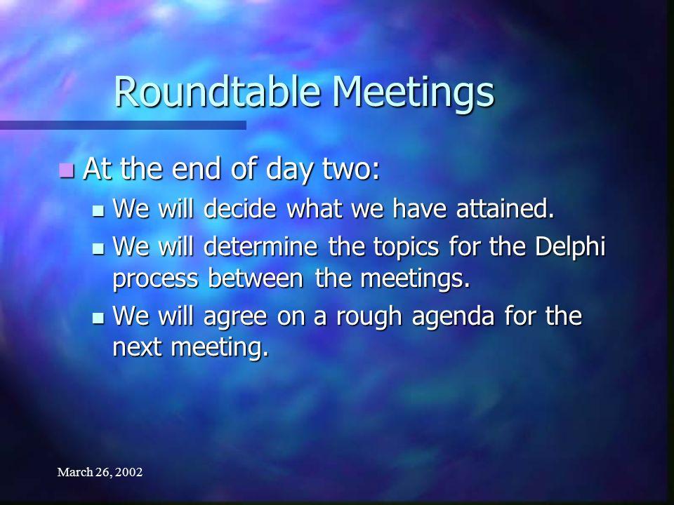 March 26, 2002 Collaborative Delphi Building between meetings.