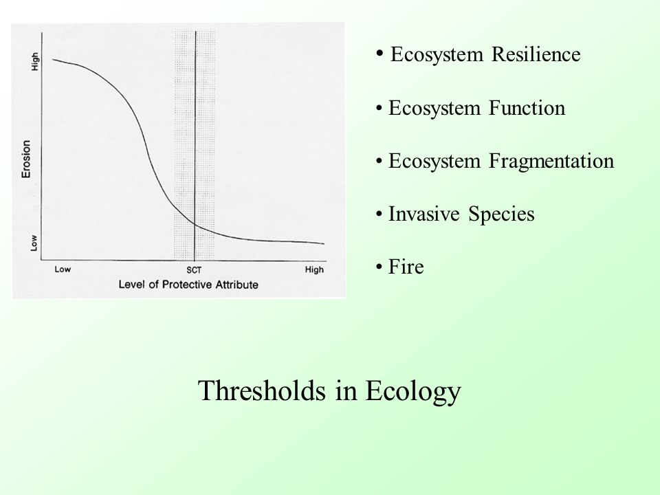 Thresholds in Ecology Ecosystem Resilience Ecosystem Function Ecosystem Fragmentation Invasive Species Fire
