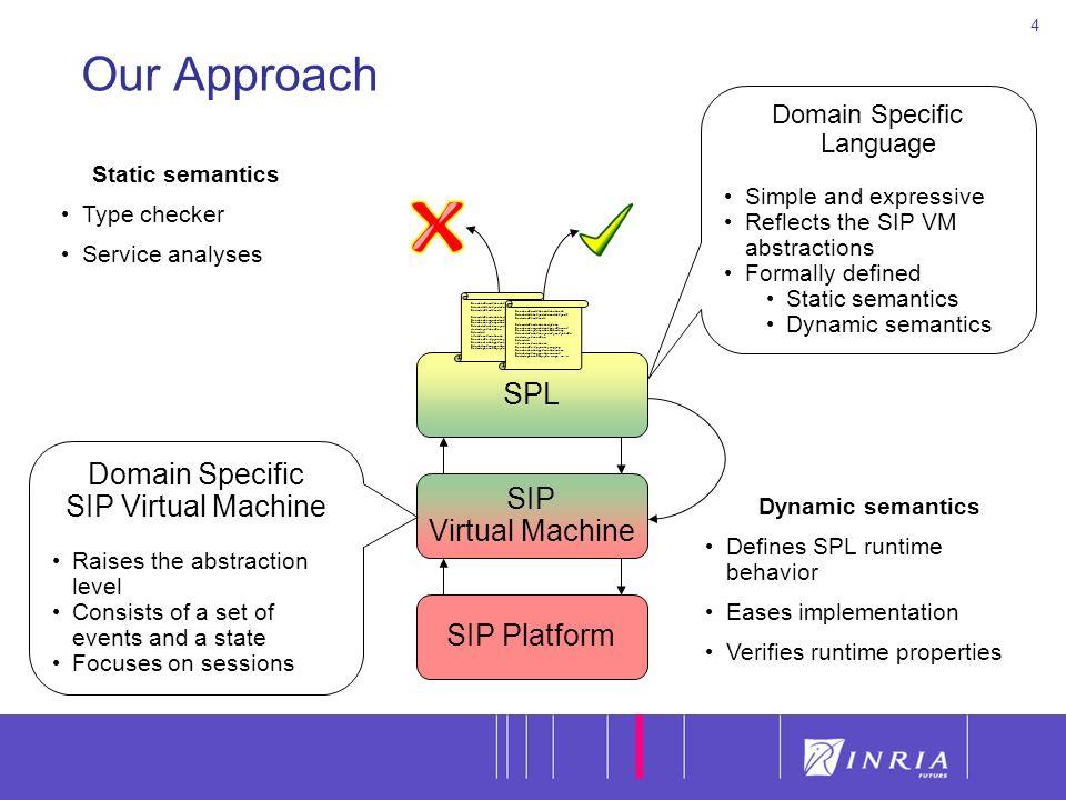 4 Our Approach SPL SIP Virtual Machine SIP Platform Dsadsadfmsdfklsdmfolmfosfn Sdadadfdklsfjsdofmnsdklfjsdf Dadadadflsdfnsdk Sdasdddfksdnfmklsdjfnks D