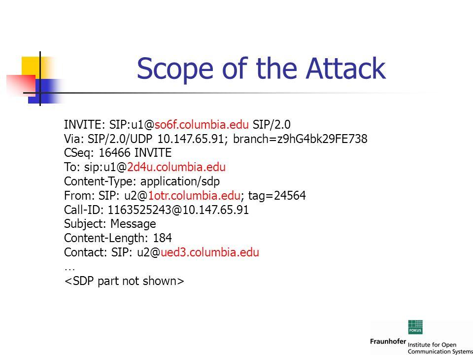 Scope of the Attack INVITE: SIP:u1@so6f.columbia.edu SIP/2.0 Via: SIP/2.0/UDP 10.147.65.91; branch=z9hG4bk29FE738 CSeq: 16466 INVITE To: sip:u1@2d4u.c