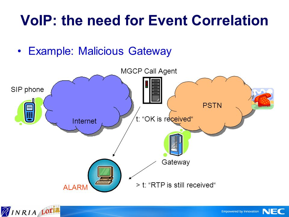 MGCP Call Agent Gateway SIP phone PSTN Internet t: OK is received > t: RTP is still received ALARM VoIP: the need for Event Correlation Example: Malicious Gateway