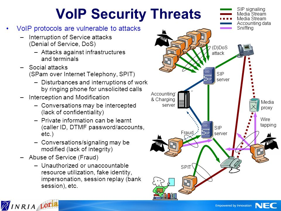 Intrusion detection and prevention: Architecture Divide and conquer: distributed approach for countering different threats –Honey-pot to detect sources of malicious attacks and unsolicited calls –Network-based Intrusion Detection System (NIDS) to detect attack patterns –Event correlation framework to detect distributed signatures –Anomaly detection based on user profiles to detect abuse of services Assembling complementary solutions in one holistic in depth approach