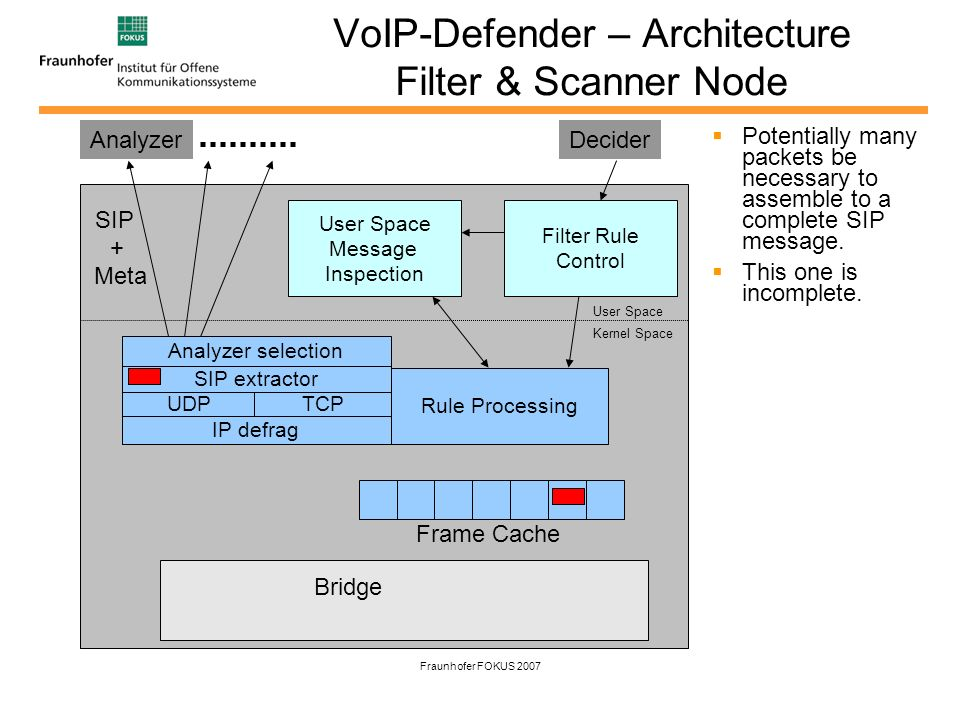 Fraunhofer FOKUS 2007 VoIP-Defender – Architecture Filter & Scanner Node Potentially many packets be necessary to assemble to a complete SIP message.