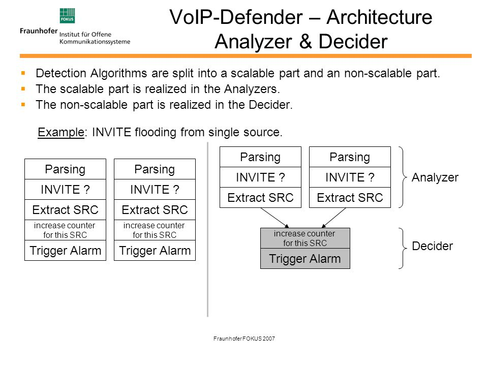 Fraunhofer FOKUS 2007 VoIP-Defender – Architecture Analyzer & Decider Detection Algorithms are split into a scalable part and an non-scalable part. Th