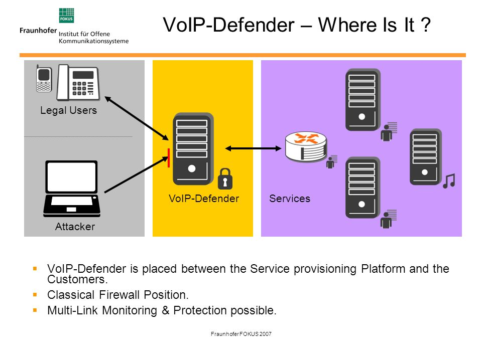 Fraunhofer FOKUS 2007 VoIP-Defender – Where Is It ? VoIP-Defender is placed between the Service provisioning Platform and the Customers. Classical Fir