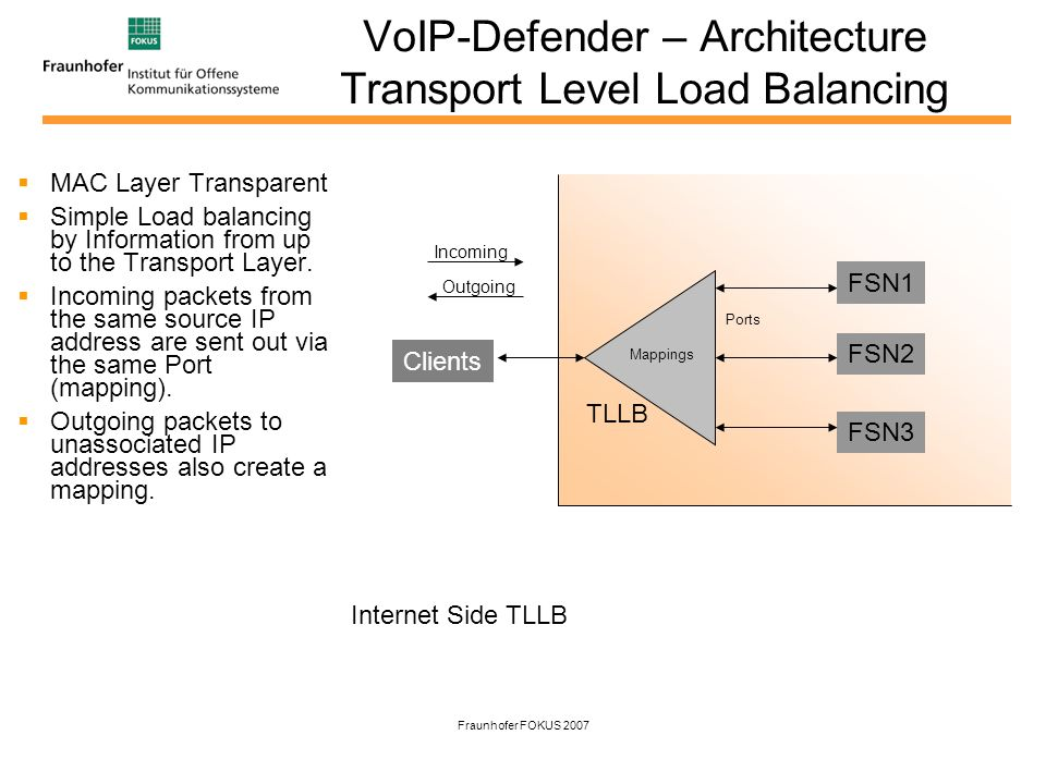 Fraunhofer FOKUS 2007 VoIP-Defender – Architecture Transport Level Load Balancing Outgoing packets to the same source IP address are sent out via the same Port (mapping).