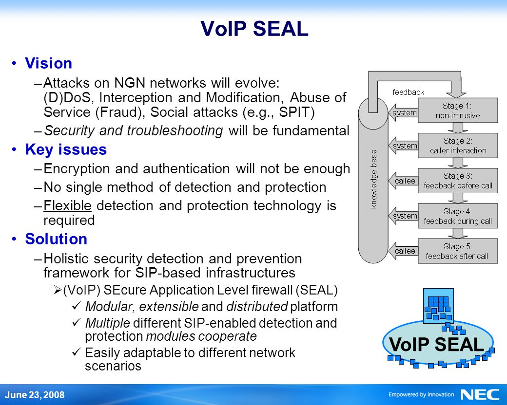 June 23, 2008 VoIP SEAL Vision –Attacks on NGN networks will evolve: (D)DoS, Interception and Modification, Abuse of Service (Fraud), Social attacks (e.g., SPIT) –Security and troubleshooting will be fundamental Key issues –Encryption and authentication will not be enough –No single method of detection and protection –Flexible detection and protection technology is required Solution –Holistic security detection and prevention framework for SIP-based infrastructures (VoIP) SEcure Application Level firewall (SEAL) Modular, extensible and distributed platform Multiple different SIP-enabled detection and protection modules cooperate Easily adaptable to different network scenarios VoIP SEAL