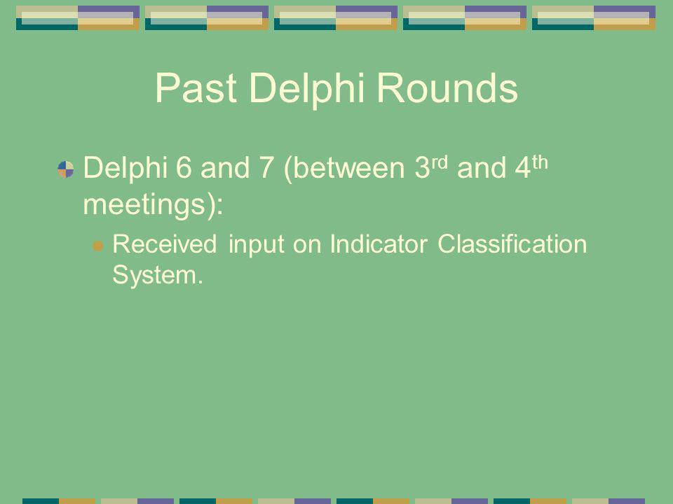 Past Delphi Rounds Delphi 6 and 7 (between 3 rd and 4 th meetings): Received input on Indicator Classification System.