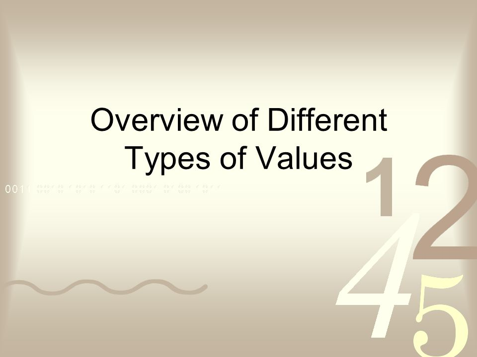 Overview of Different Types of Values