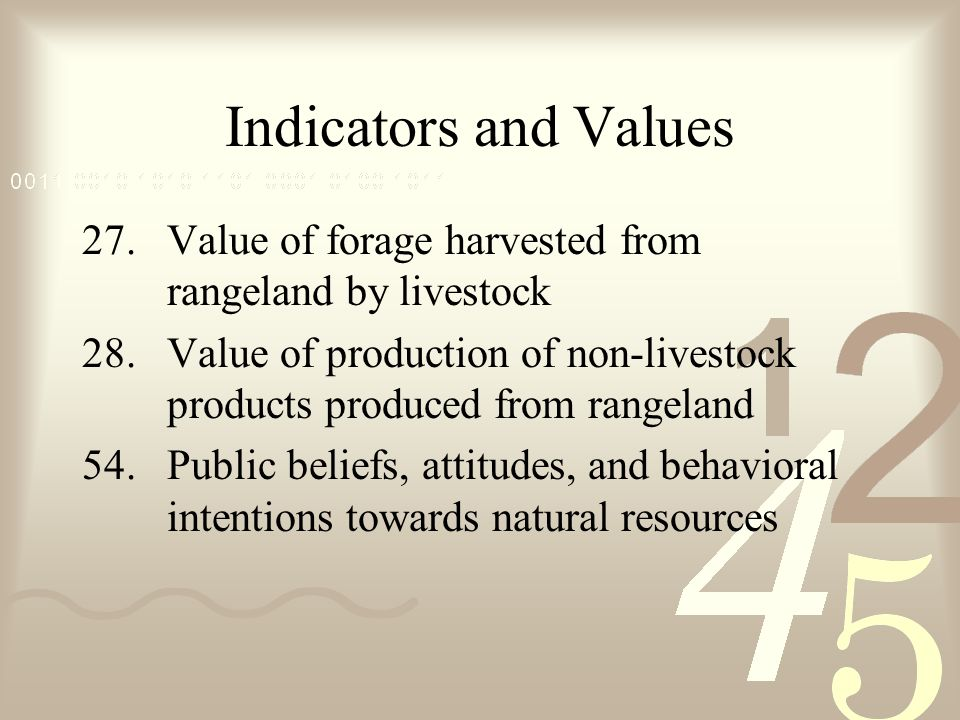 Indicators and Values 27.Value of forage harvested from rangeland by livestock 28.Value of production of non-livestock products produced from rangelan