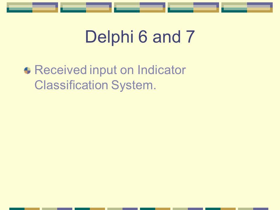 Feedback Delphi design Responding to the Delphi Reasons for participation/non-participation General feedback