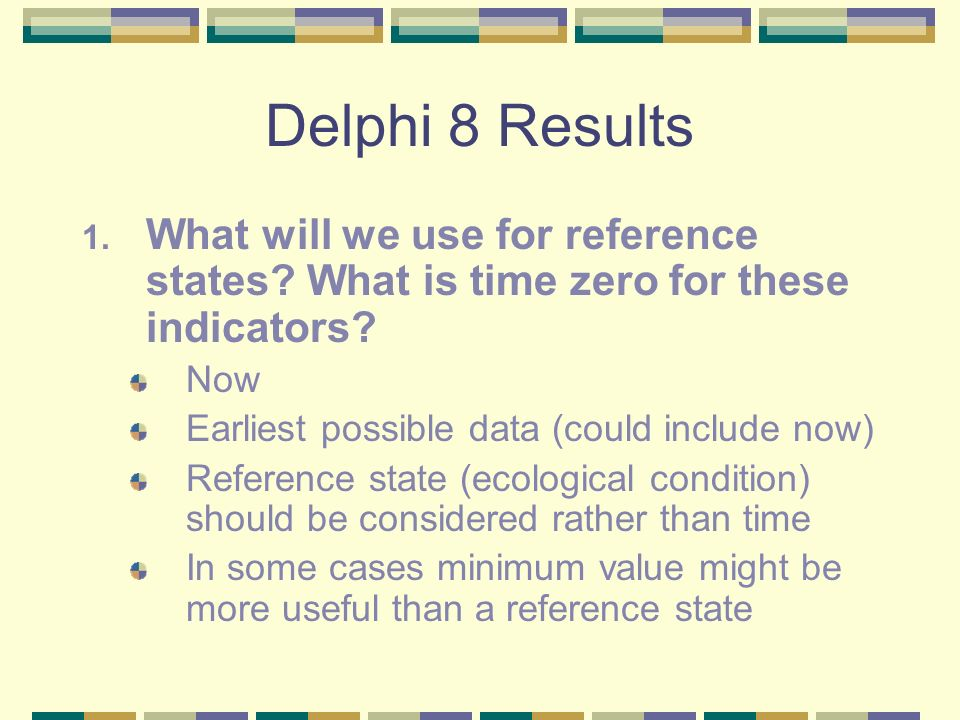 Delphi 8 Results 2.Do all indicators need reference states/time zero.