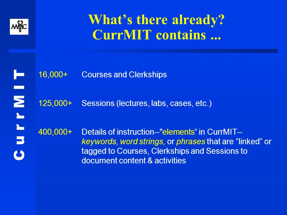 C u r r M I T What is NOT in CurrMIT...