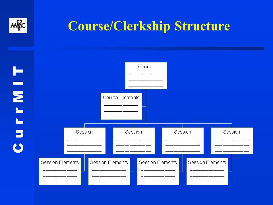 C u r r M I T Diagram of Traditional Course