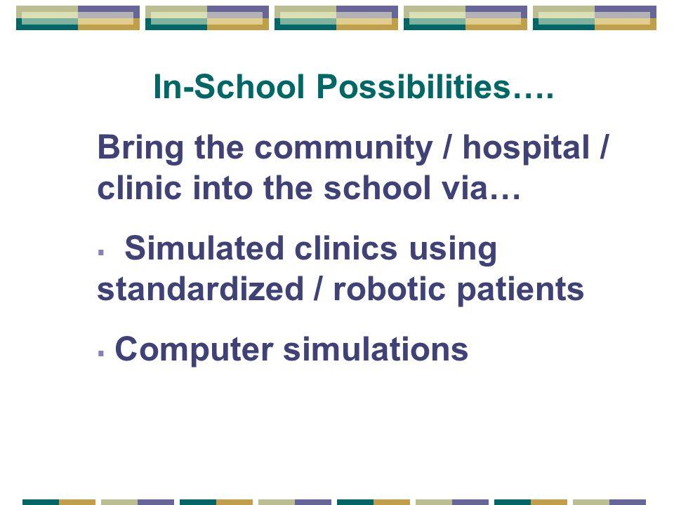 In-School Possibilities….