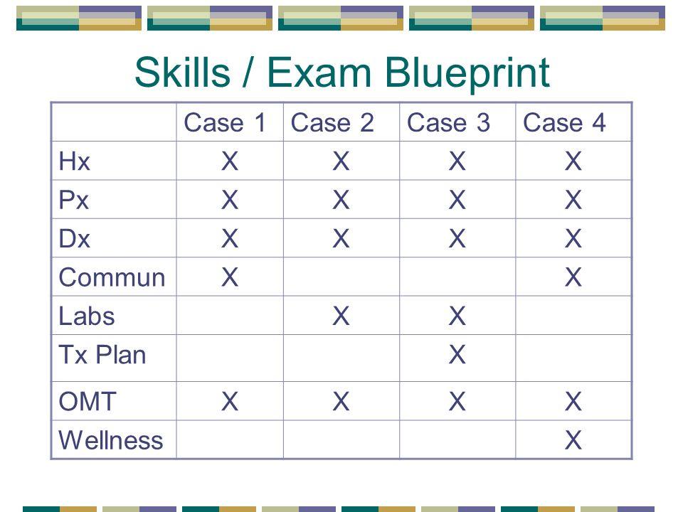 Skills / Exam Blueprint Case 1Case 2Case 3Case 4 HxXXXX PxXXXX DxXXXX CommunXX LabsXX Tx PlanX OMTXXXX WellnessX
