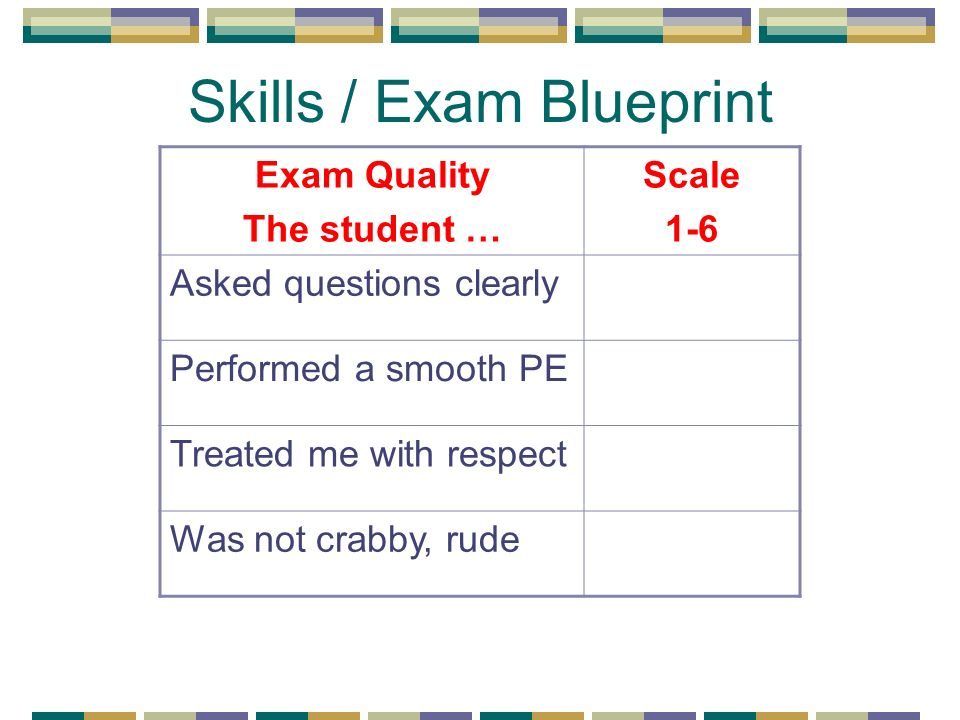 Skills / Exam Blueprint Exam Quality The student … Scale 1-6 Asked questions clearly Performed a smooth PE Treated me with respect Was not crabby, rude